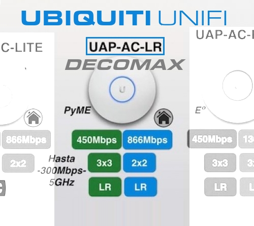 ACCESS POINT UBIQUITI UNIFI UAP-AC-LR 2.4G 5G BOX